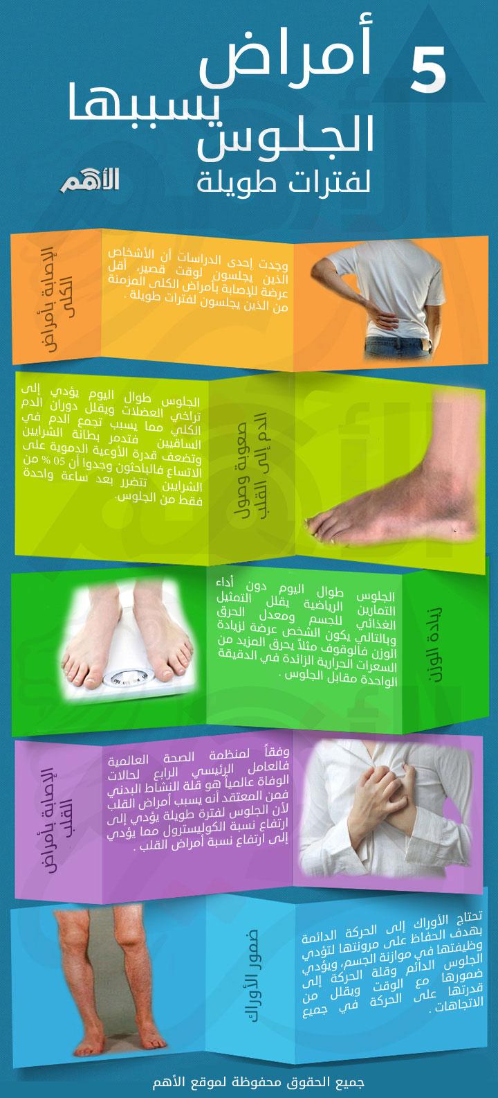 انفوجرافيك 5 أمراض يسببها الجلوس لفترة طويلة